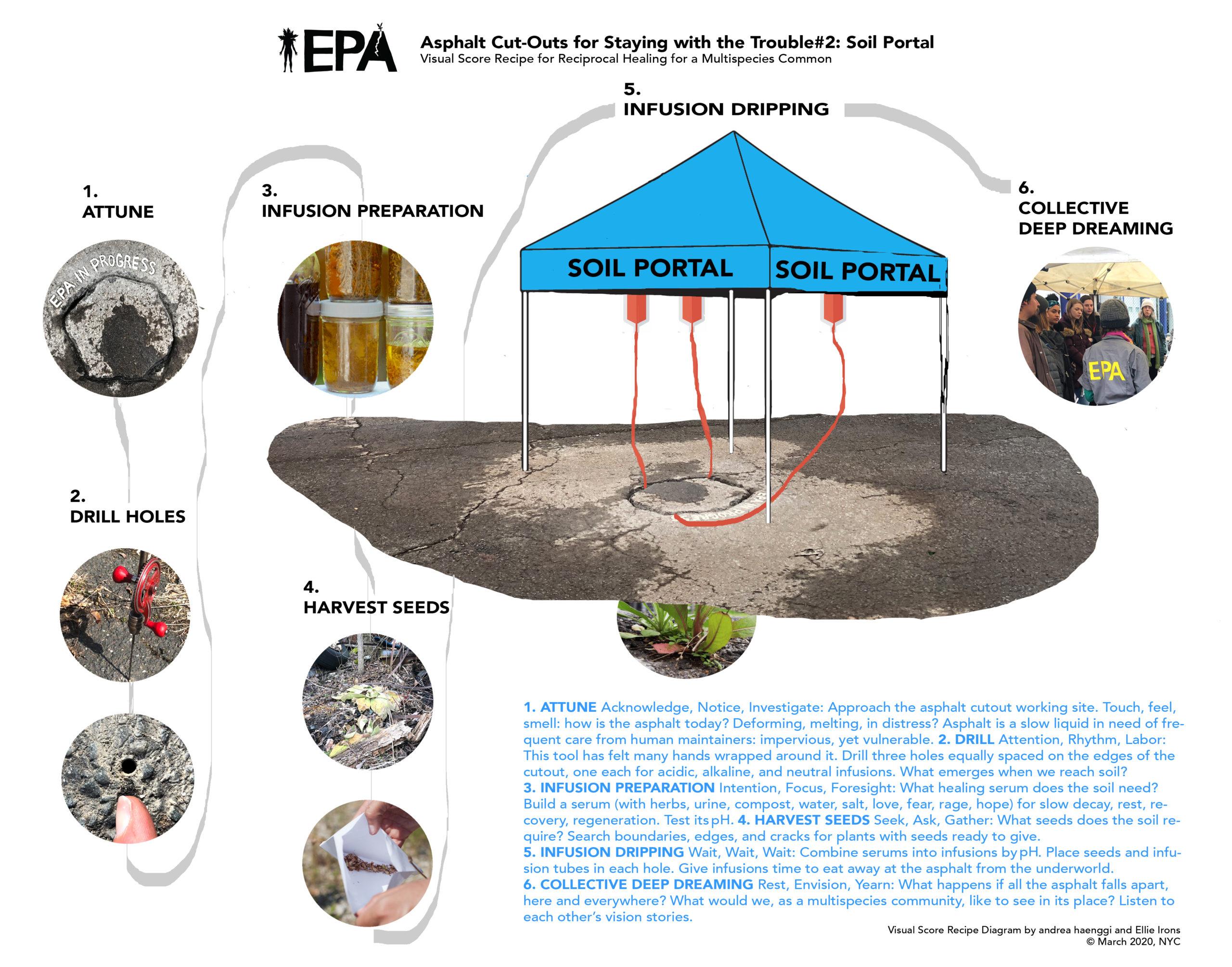 Asphalt-Cut-Out-Soil-Portal-Final-March-2020
